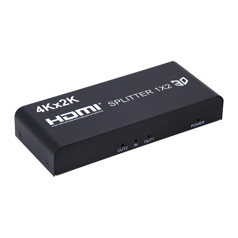 rozgałęźniki HDMI