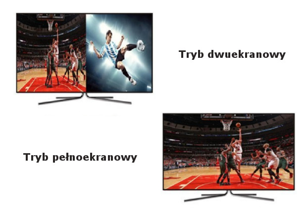 multi viewer HDMI tryb dwuekranowy