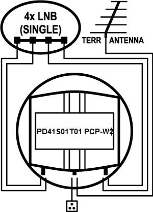 Schemat działania przełącznika DiSEqC PD41S01T01 PCP-W2 4XSAT + DVB-T