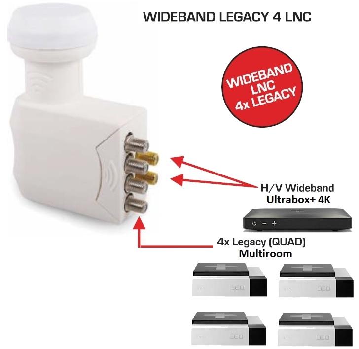 wideband