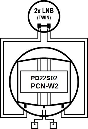 Schemat działania przełącznika diseqc PD22S02 PCN-W2 TWIN