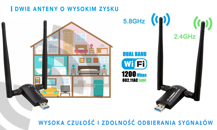 adapter wifi ac1200