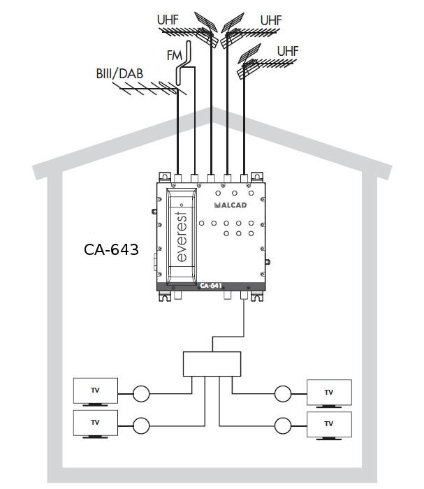 CA-643tab