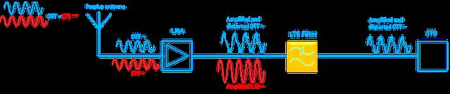 antena telewizyjna schemat instalacji