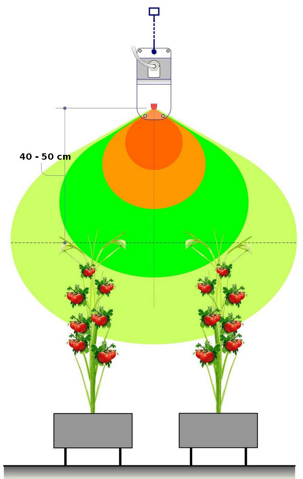 LED Grow Best AGR100 światło