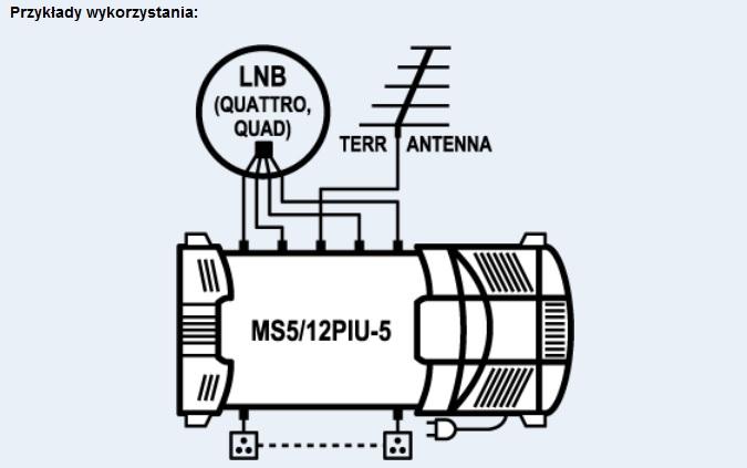Jak podłączyć multiswitch 5/12. Multiswitch Spacetronik piu-5