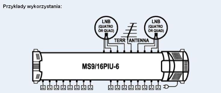 Multiswitch 9/16 Instrukcja podłączenia