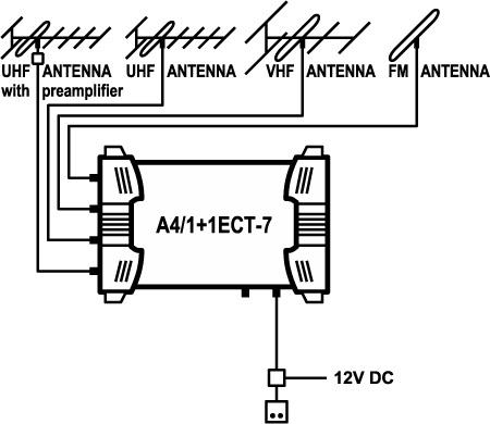 Wzmacniacze wielozakresowe Spacetronik A0401+1ECT-7 schemat podłączenia