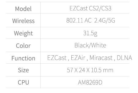 Dane techniczne EZCast CS2