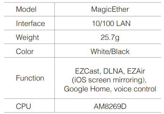 Dane techniczne EZCast