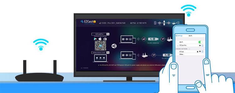 Łatwa konfiguracja i instalacja screen mirroring
