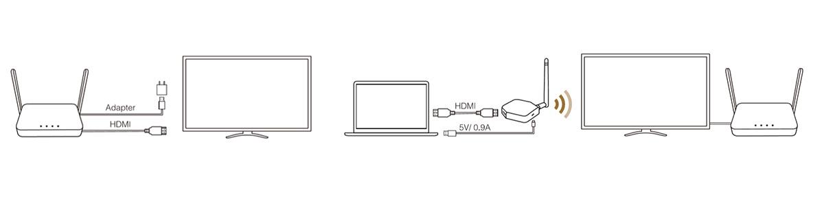 Jak działa Quattropod