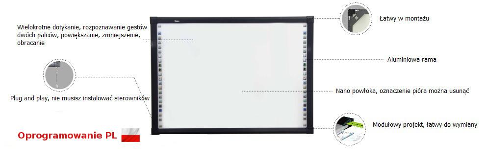 tablica interaktywna oprogramowanie i wykonanie