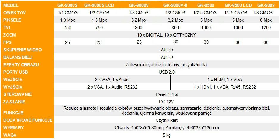 Wizualizer gaoke - specyfikacja