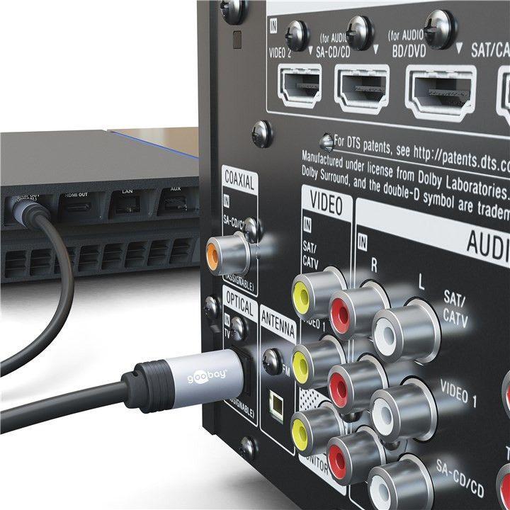 audio cyfrowe toslink