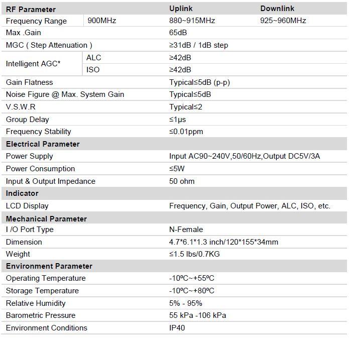 Hi13-EGSM-tabela