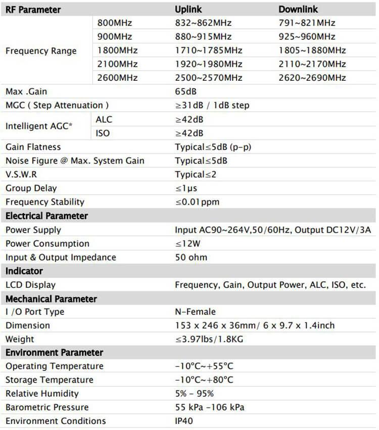 Tabela specyfikacja techniczna
