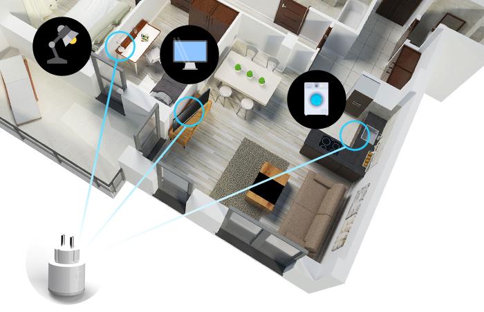 Sterowanie urządzeniami poprzez gniazdko SMART Plug