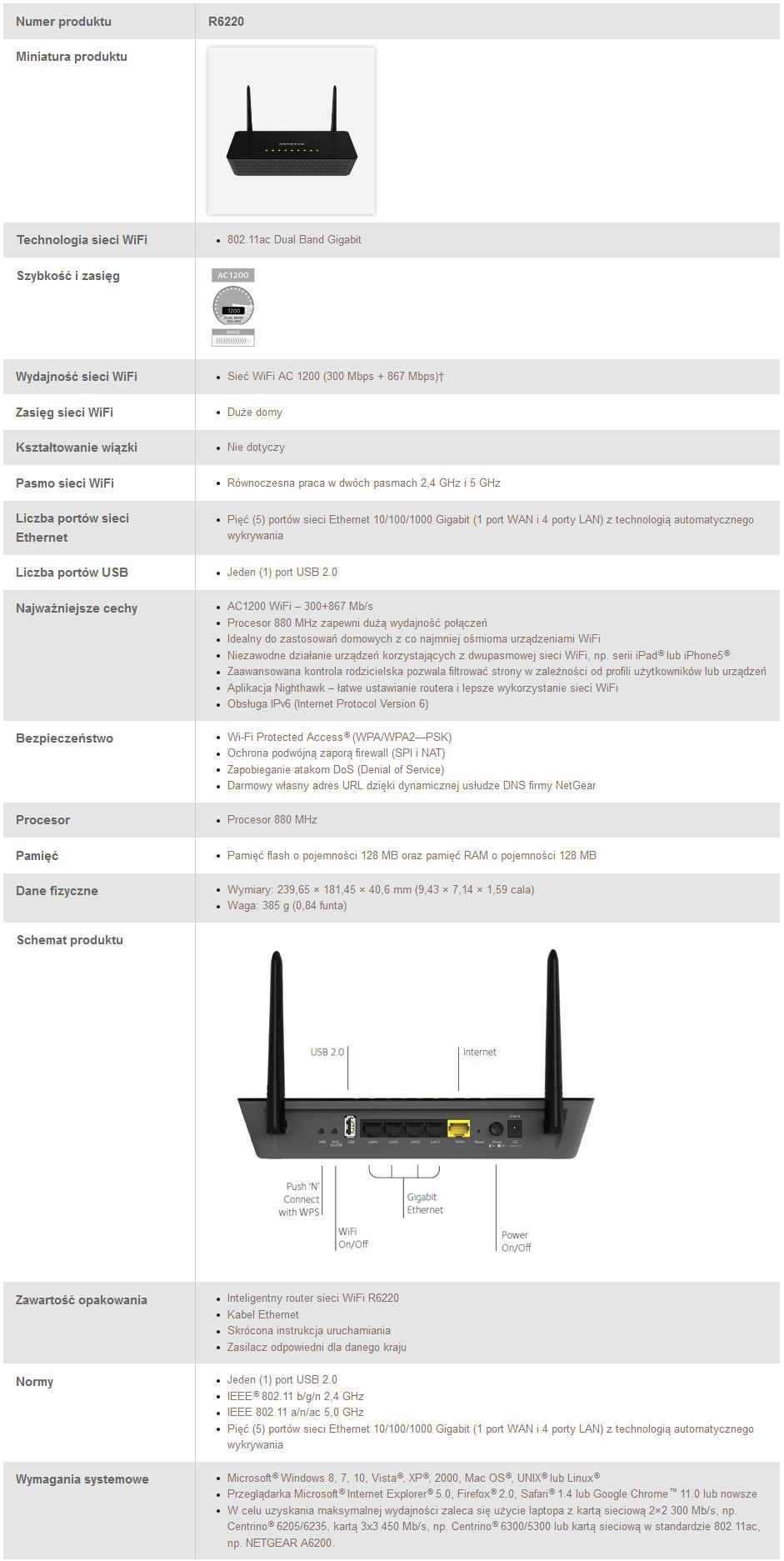 Inteligentny router WiFi Netgear R6220