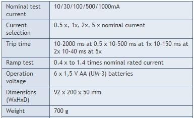Tester bezpieczników różnicoprądowych PeakTech 2710 - specyfikacja techniczna