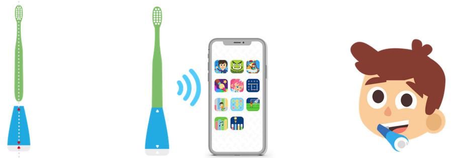 Playbrush Smart działanie