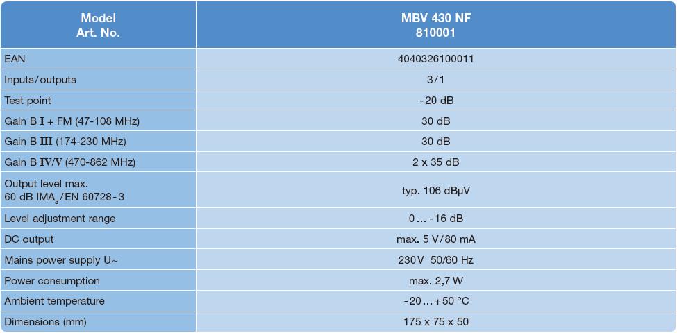 Specyfikacja techniczna mbv 430 nf