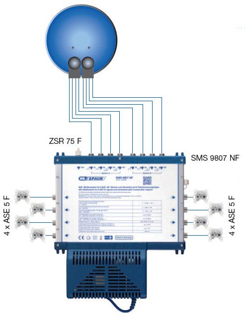 multiswitch Spaun