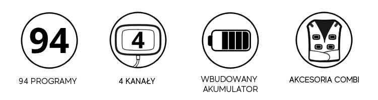 ikony funkcje