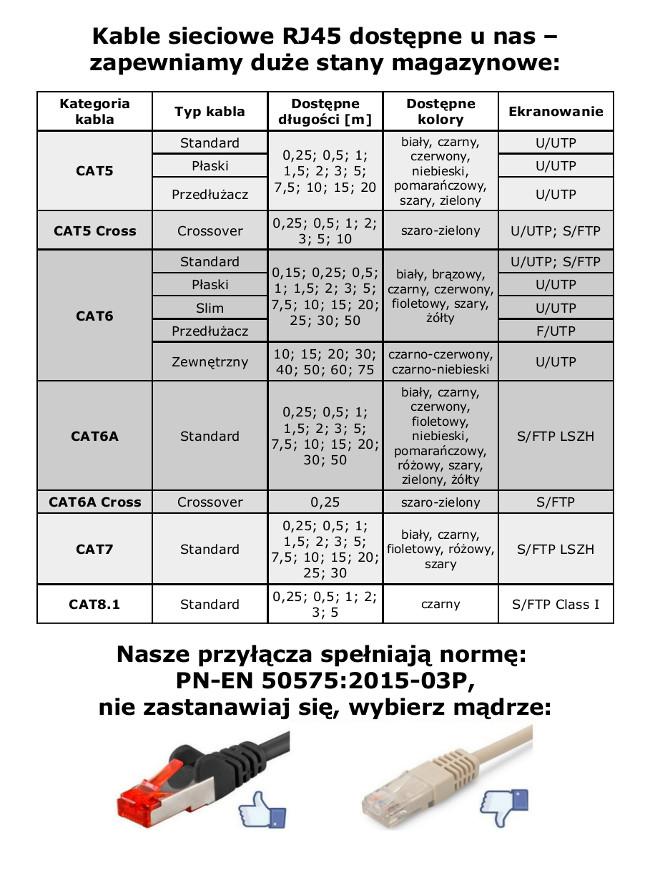 https://dmtrade.pl/katalogi/tabelacat.jpg