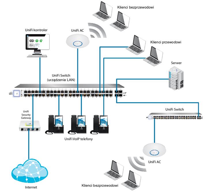 diagram instalacji