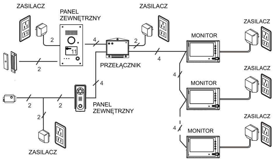 Przykładowy schemat podłączenia dwóch stacji bramowych.
