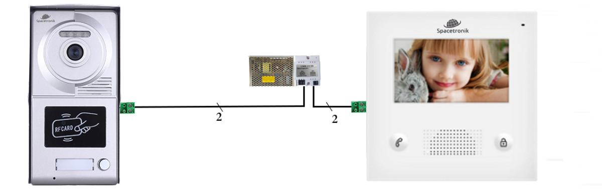 Przykładowa instalacja stacja bramowa wideodomofon moduł ip ac zasilacz