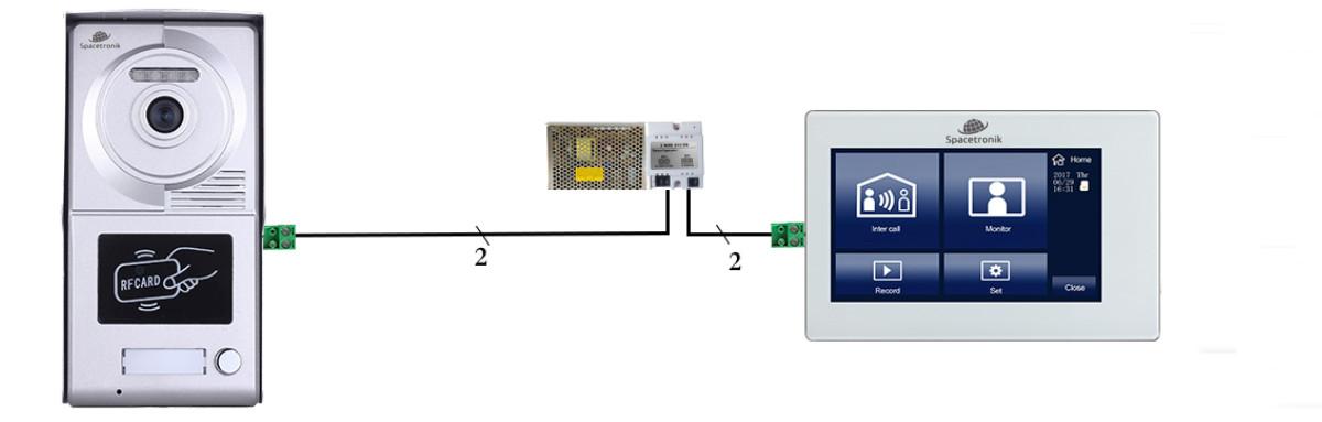 Schemat systemu wideodomofonowego Spacetronik